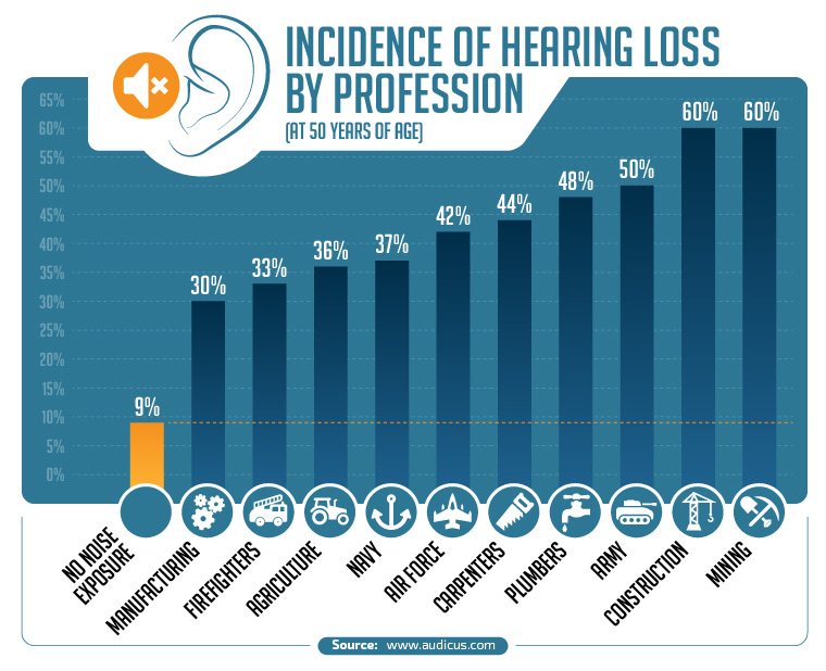 Natural Cures For Conductive Hearing Loss